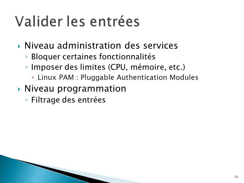 Valider les entrées Niveau administration des services