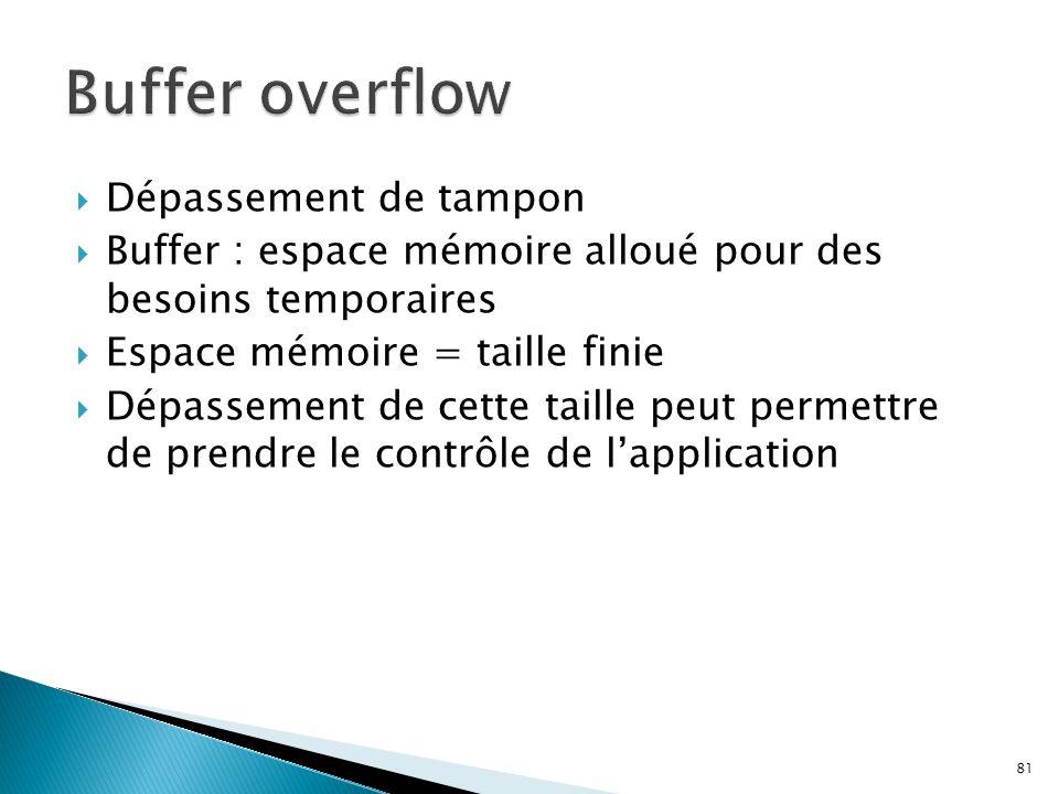 Buffer overflow Dépassement de tampon