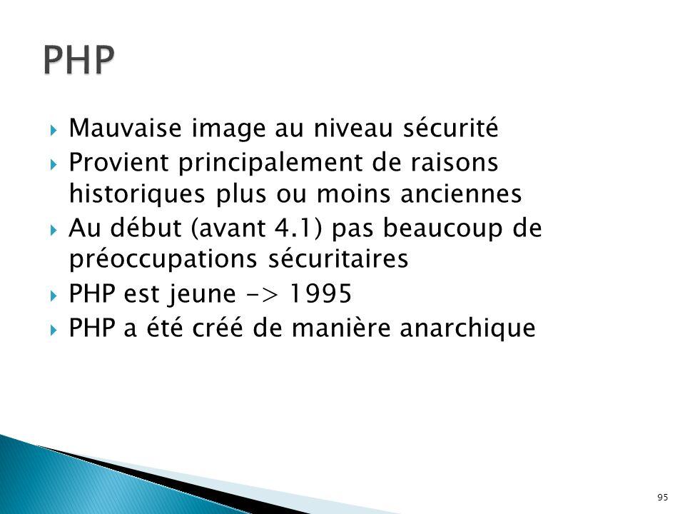PHP Mauvaise image au niveau sécurité