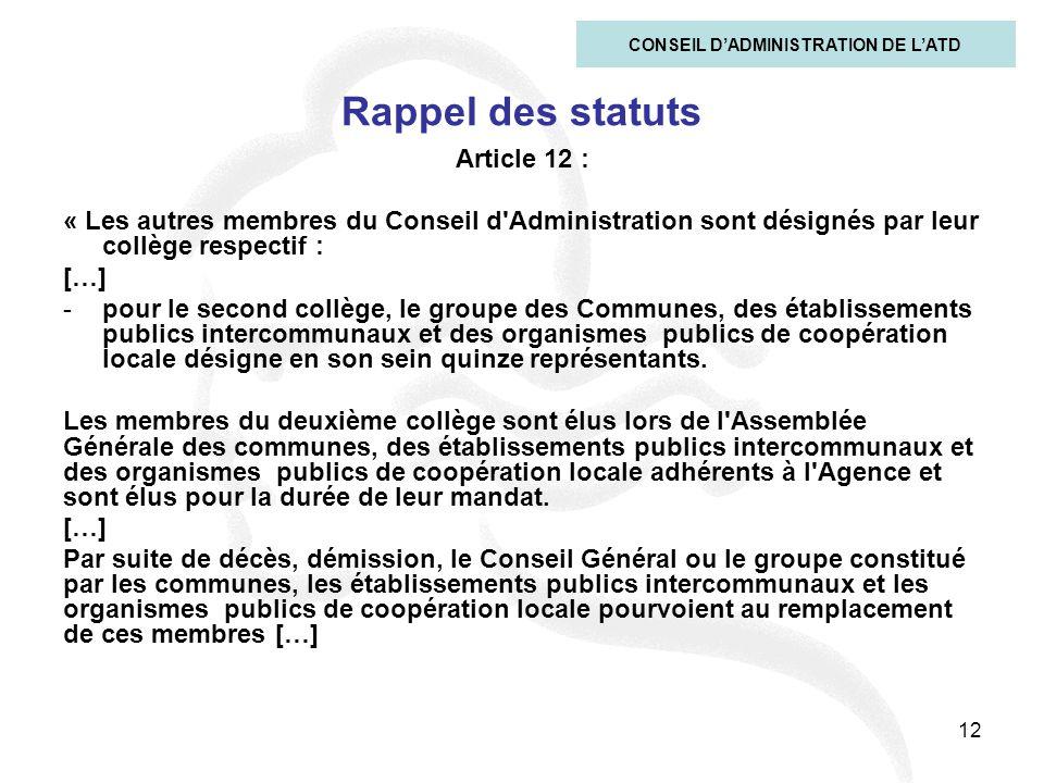 CONSEIL D'ADMINISTRATION DE L'ATD