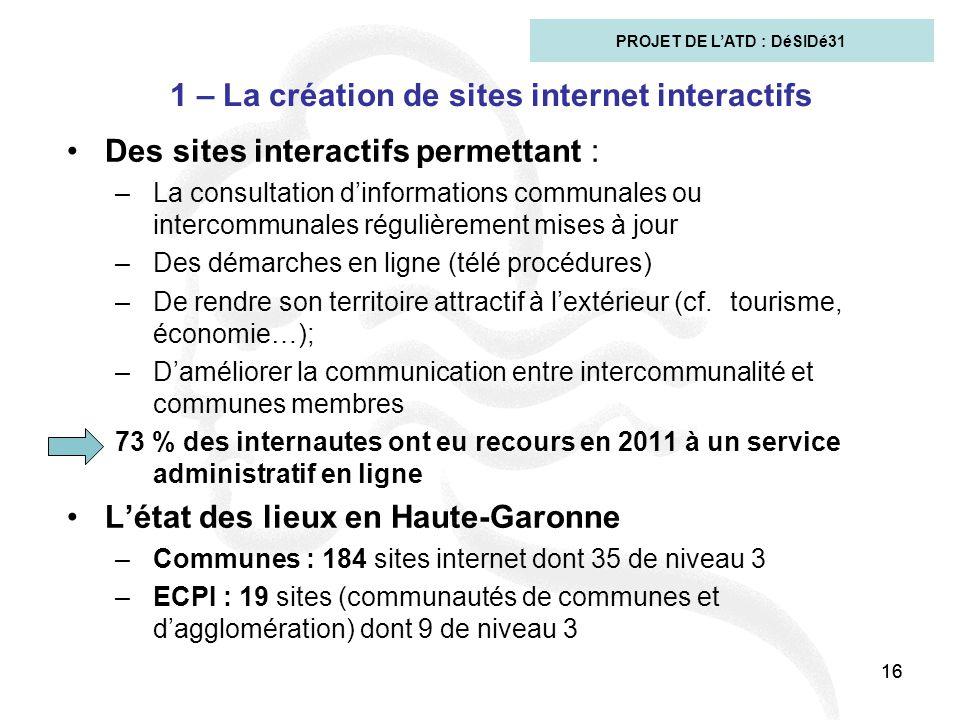 1 – La création de sites internet interactifs
