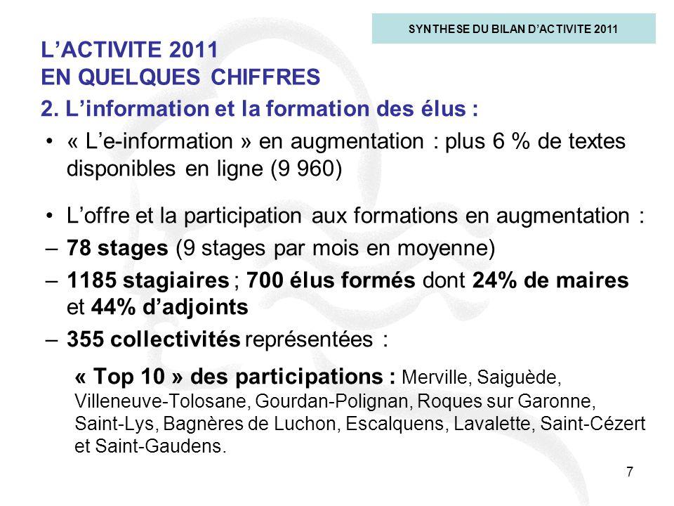 L'ACTIVITE 2011 EN QUELQUES CHIFFRES