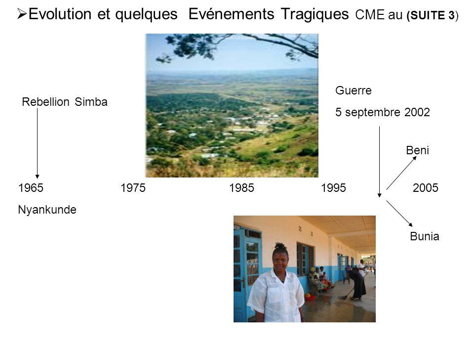 Evolution et quelques Evénements Tragiques CME au (SUITE 3)