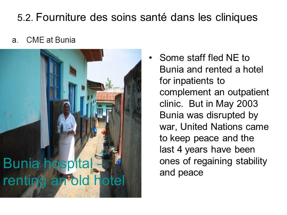 5.2. Fourniture des soins santé dans les cliniques