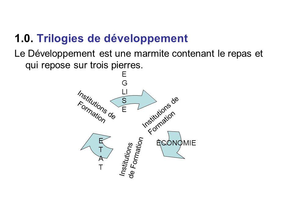 1.0. Trilogies de développement
