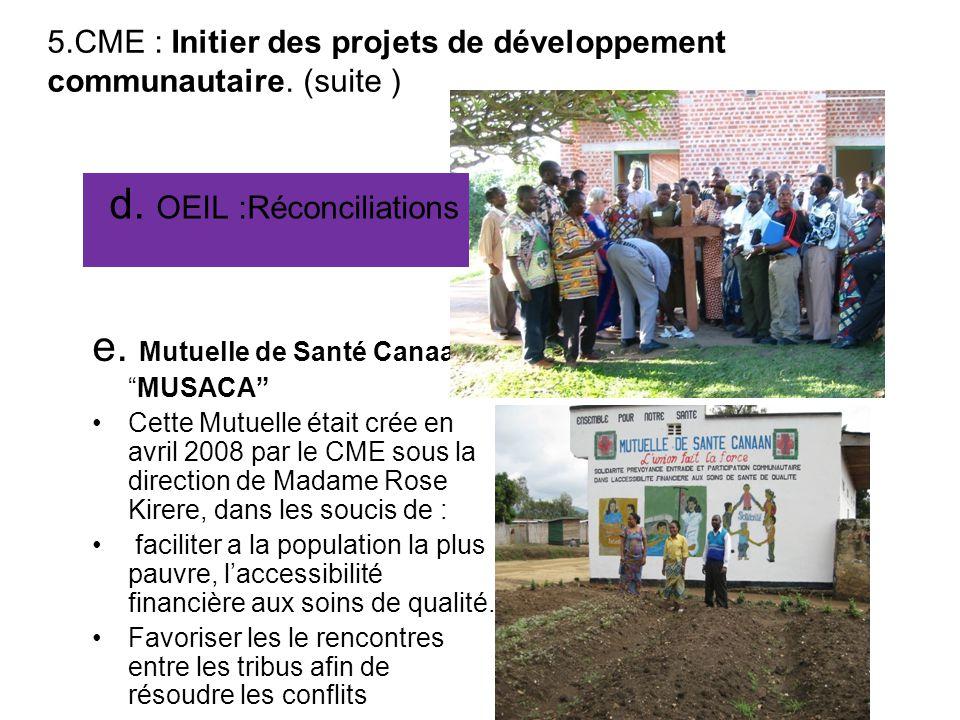 5.CME : Initier des projets de développement communautaire. (suite )