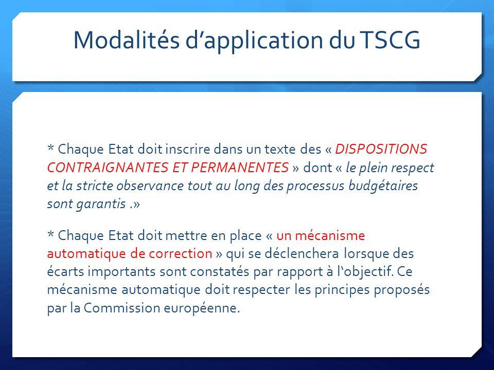 Modalités d'application du TSCG