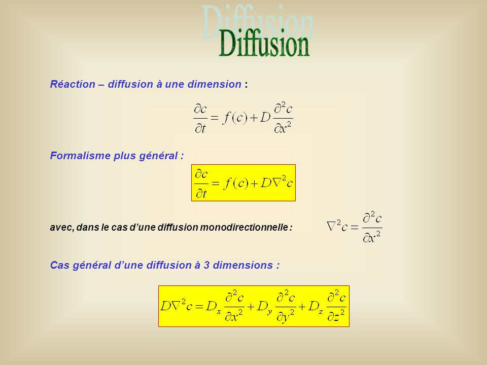 Diffusion Réaction – diffusion à une dimension :