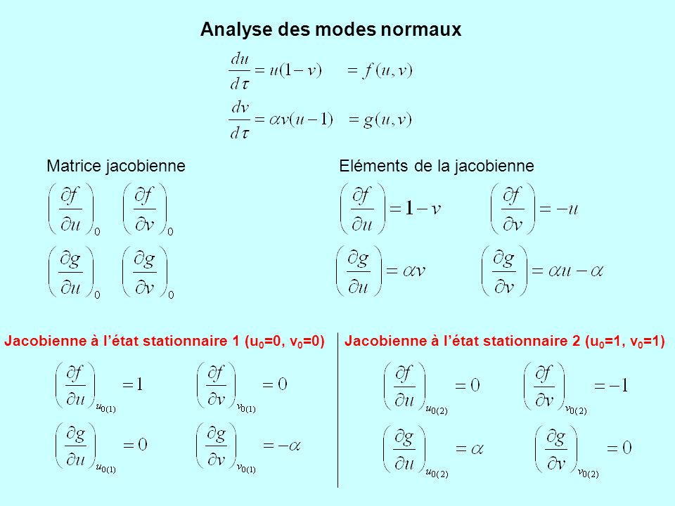 Analyse des modes normaux