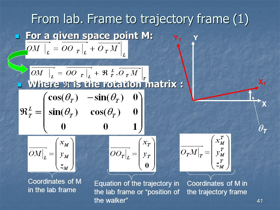 From lab. Frame to trajectory frame (1)