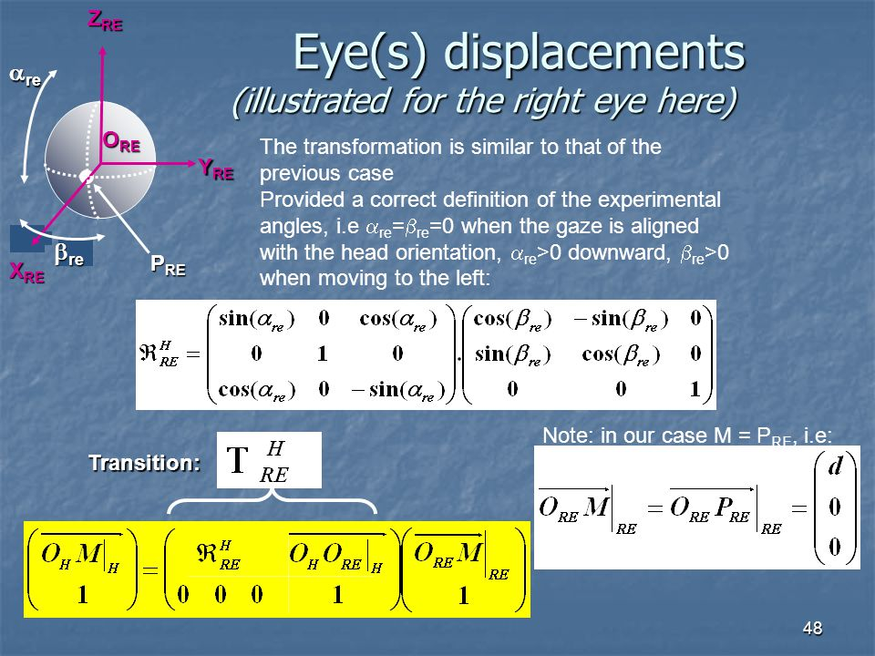 Eye(s) displacements (illustrated for the right eye here)