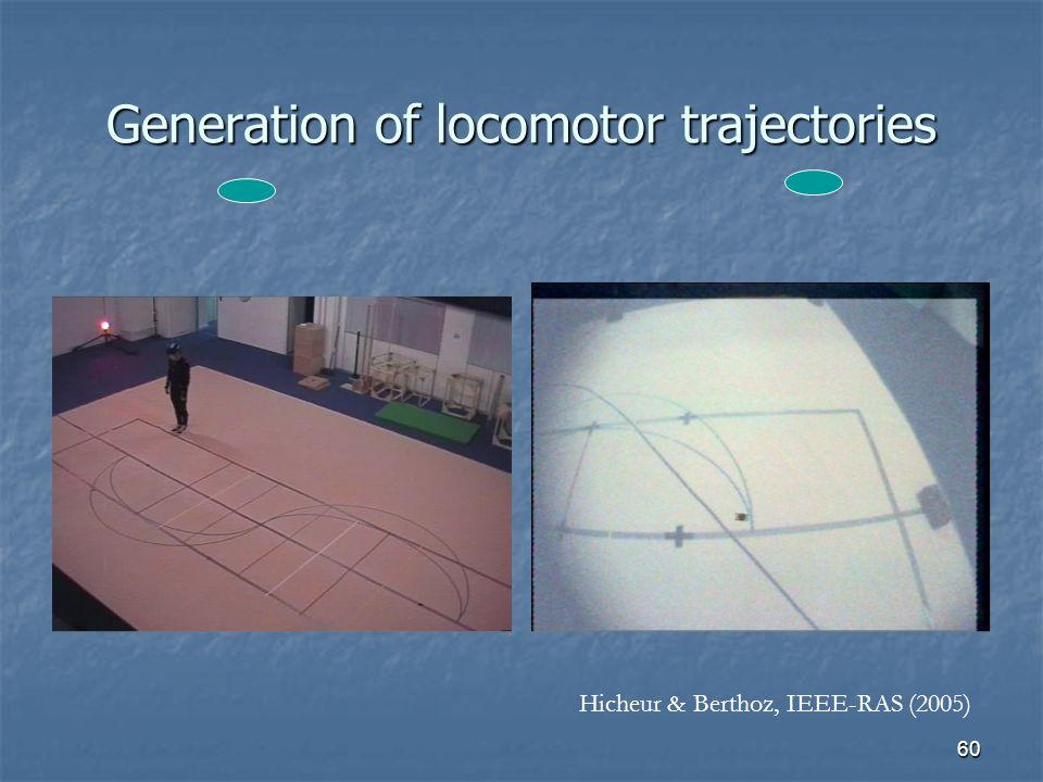 Generation of locomotor trajectories
