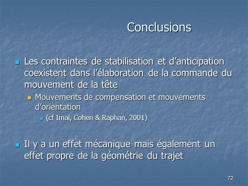 Conclusions Les contraintes de stabilisation et d'anticipation coexistent dans l'élaboration de la commande du mouvement de la tête.