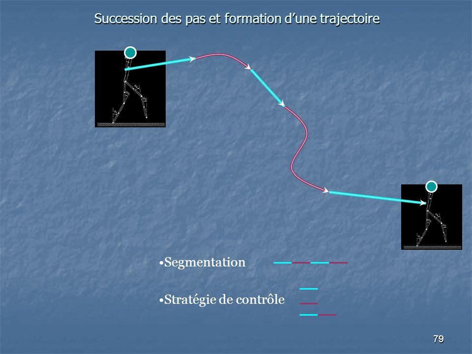 Succession des pas et formation d'une trajectoire