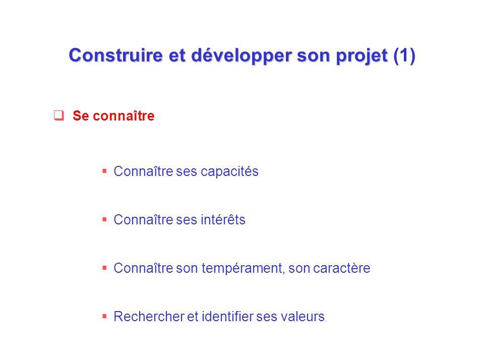 Construire et développer son projet (1)