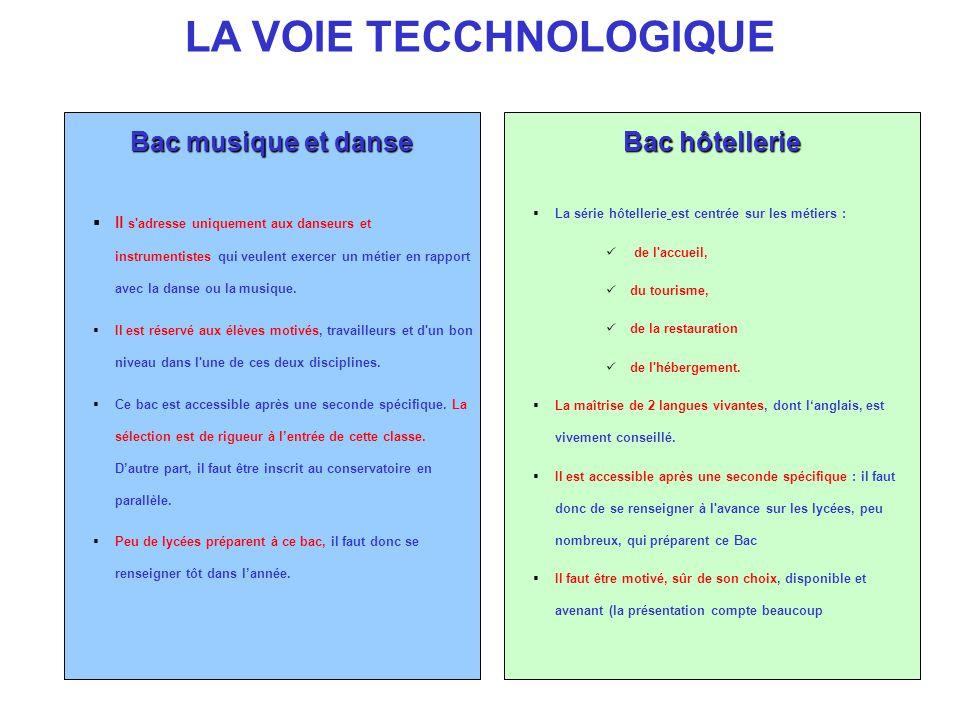 LA VOIE TECCHNOLOGIQUE