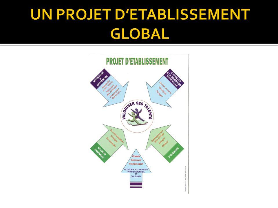 UN PROJET D'ETABLISSEMENT GLOBAL