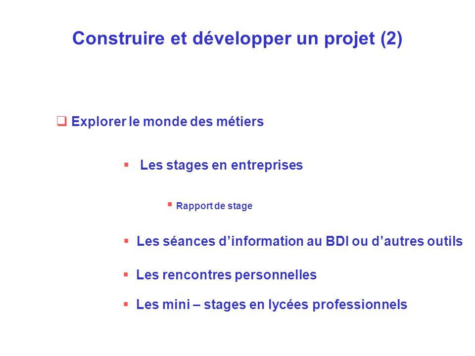 Construire et développer un projet (2)