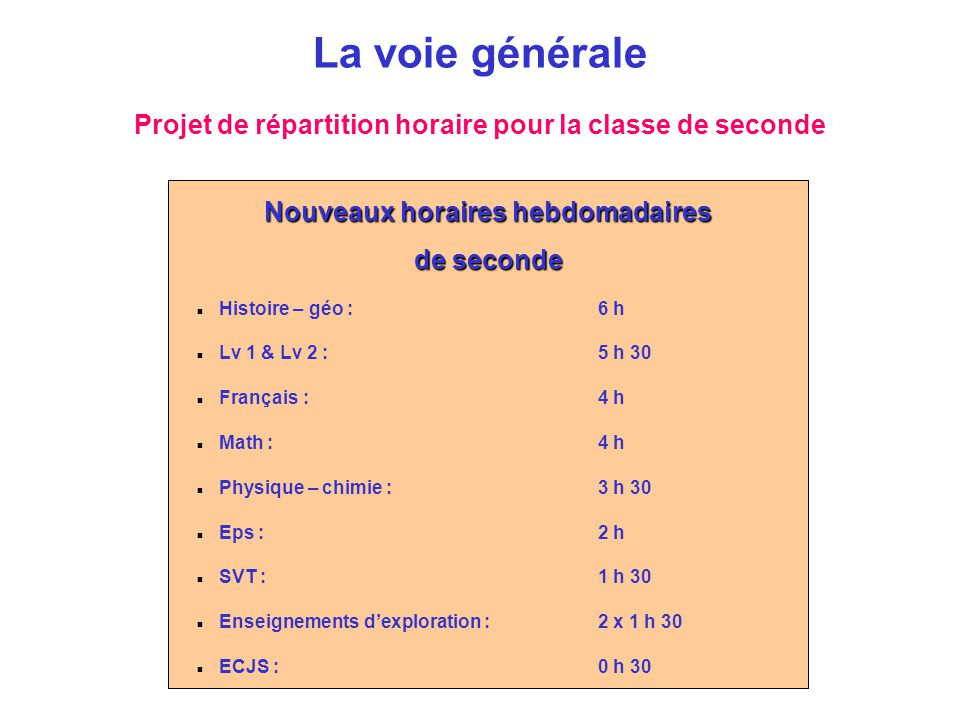 La voie générale Projet de répartition horaire pour la classe de seconde. Nouveaux horaires hebdomadaires.