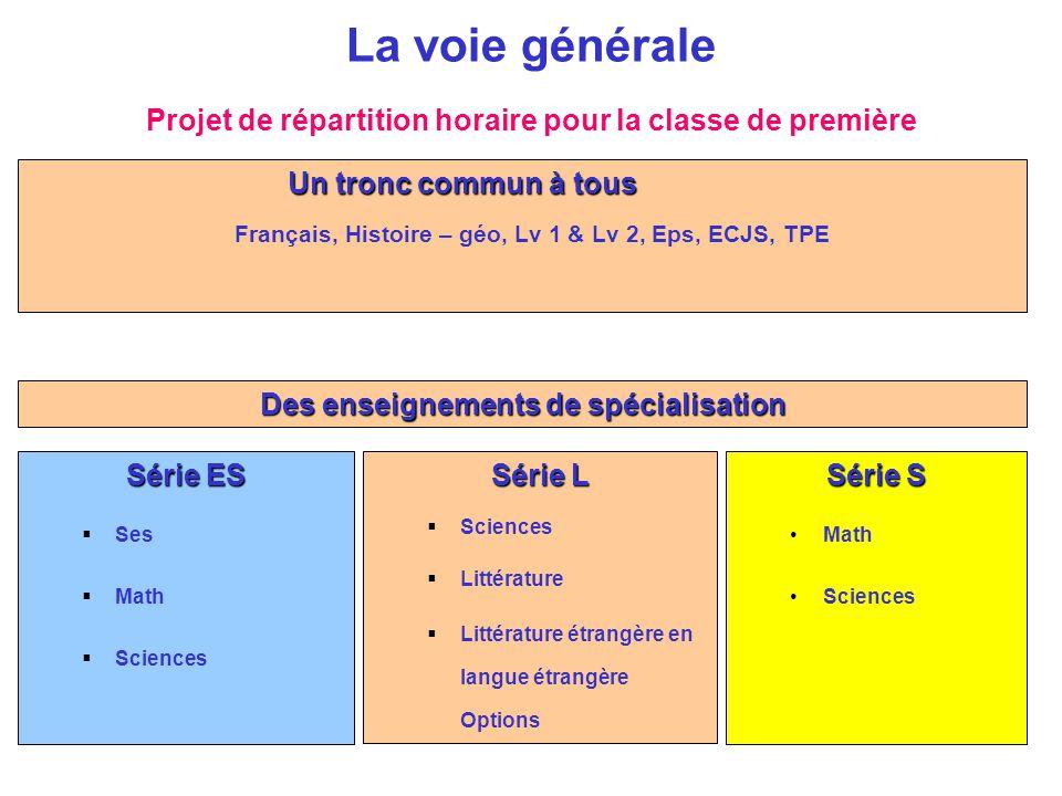 La voie générale Projet de répartition horaire pour la classe de première. Un tronc commun à tous.