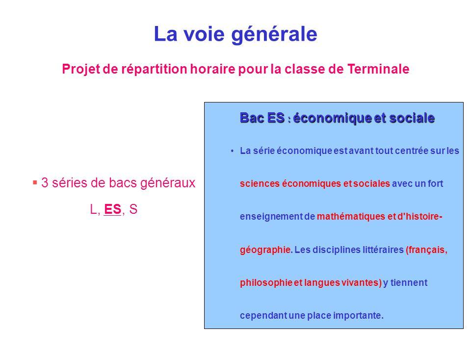 Projet de répartition horaire pour la classe de Terminale