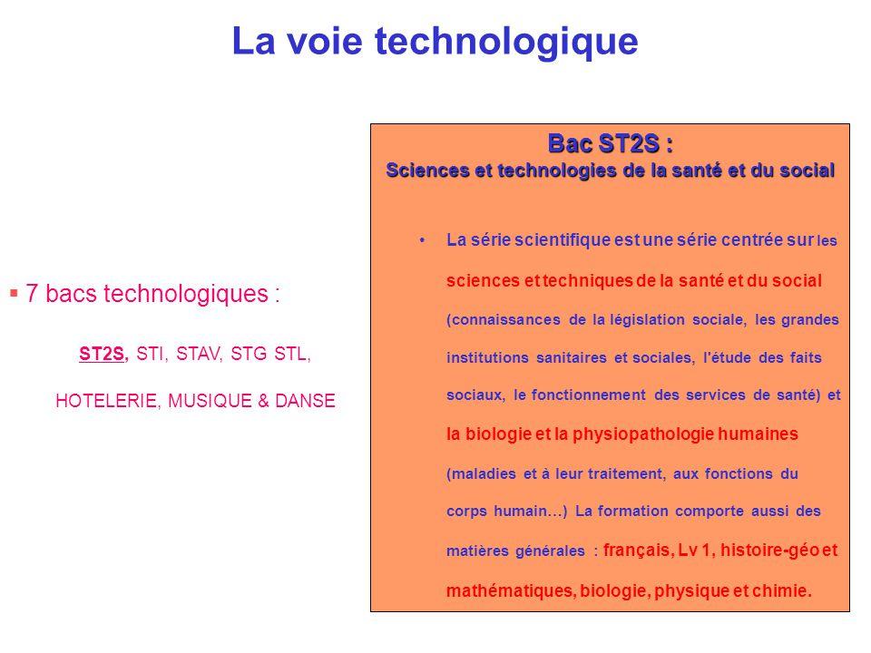 Sciences et technologies de la santé et du social