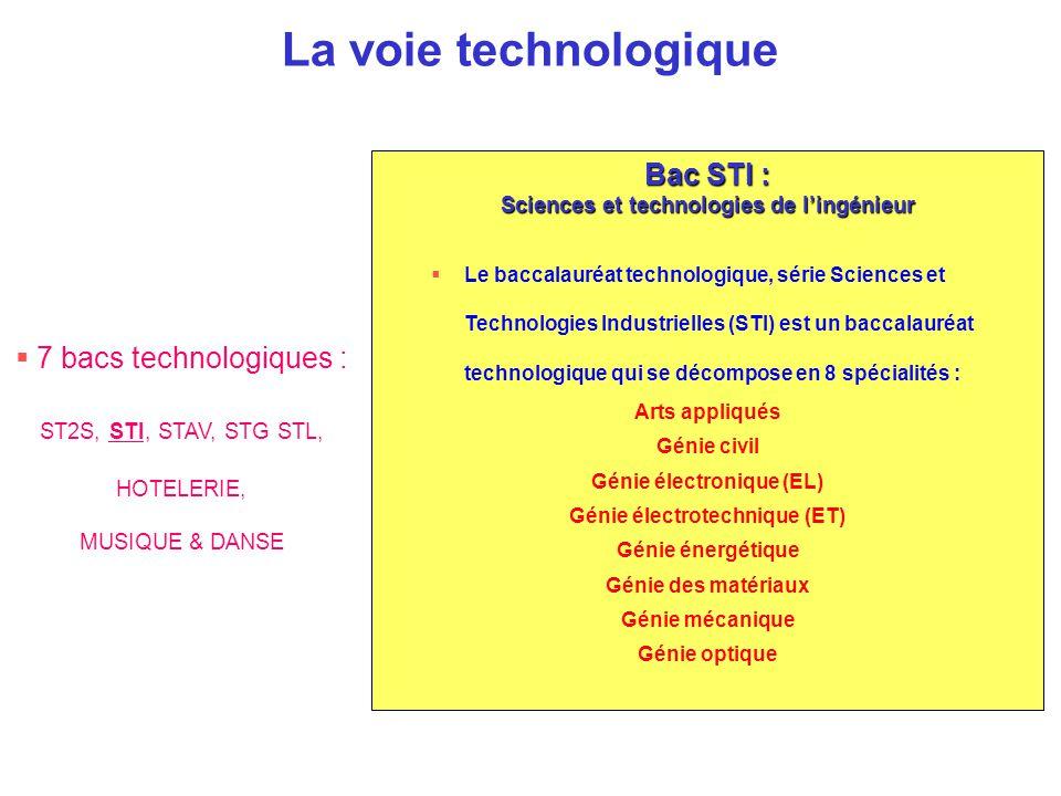 La voie technologique Bac STI :