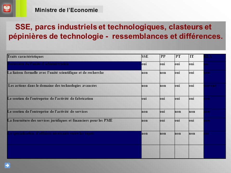 Ministre de l'Economie