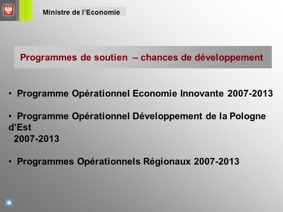 Programmes de soutien – chances de développement