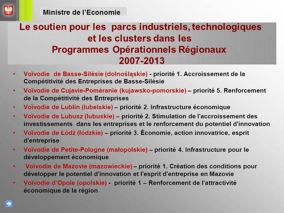 Le soutien pour les parcs industriels, technologiques