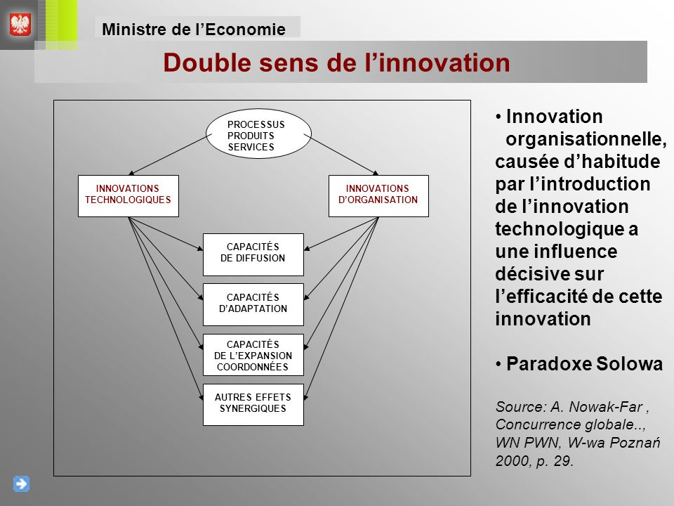 Double sens de l'innovation