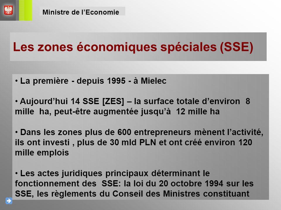 Les zones économiques spéciales (SSE)
