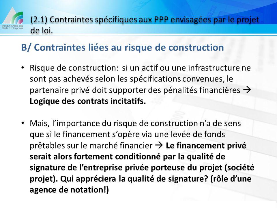 B/ Contraintes liées au risque de construction