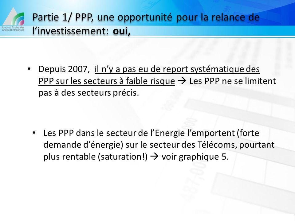 Partie 1/ PPP, une opportunité pour la relance de l'investissement: oui,
