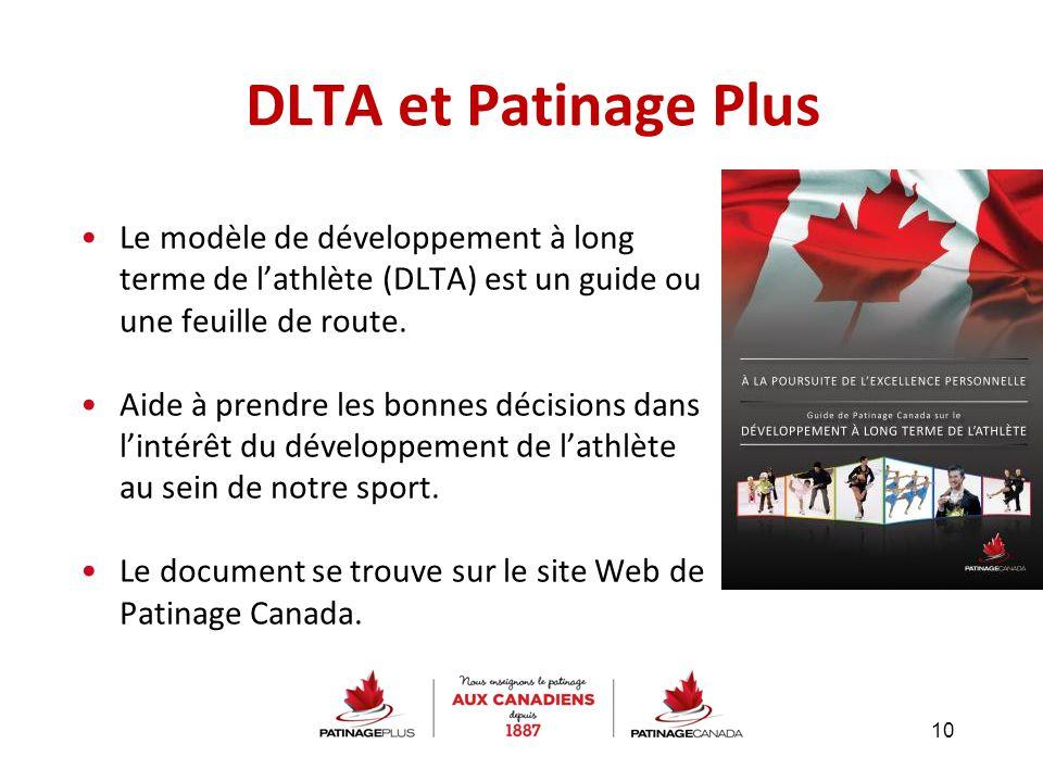 DLTA et Patinage Plus Le modèle de développement à long terme de l'athlète (DLTA) est un guide ou une feuille de route.