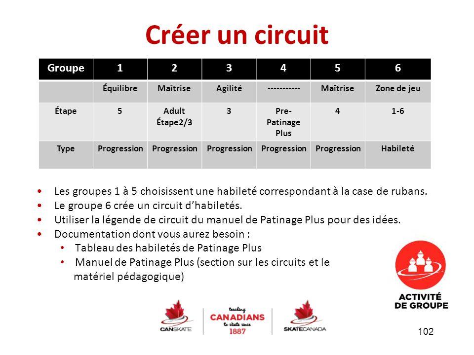 Créer un circuit Groupe 1 2 3 4 5 6