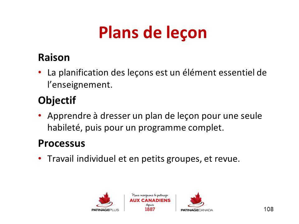 Plans de leçon Raison Objectif Processus