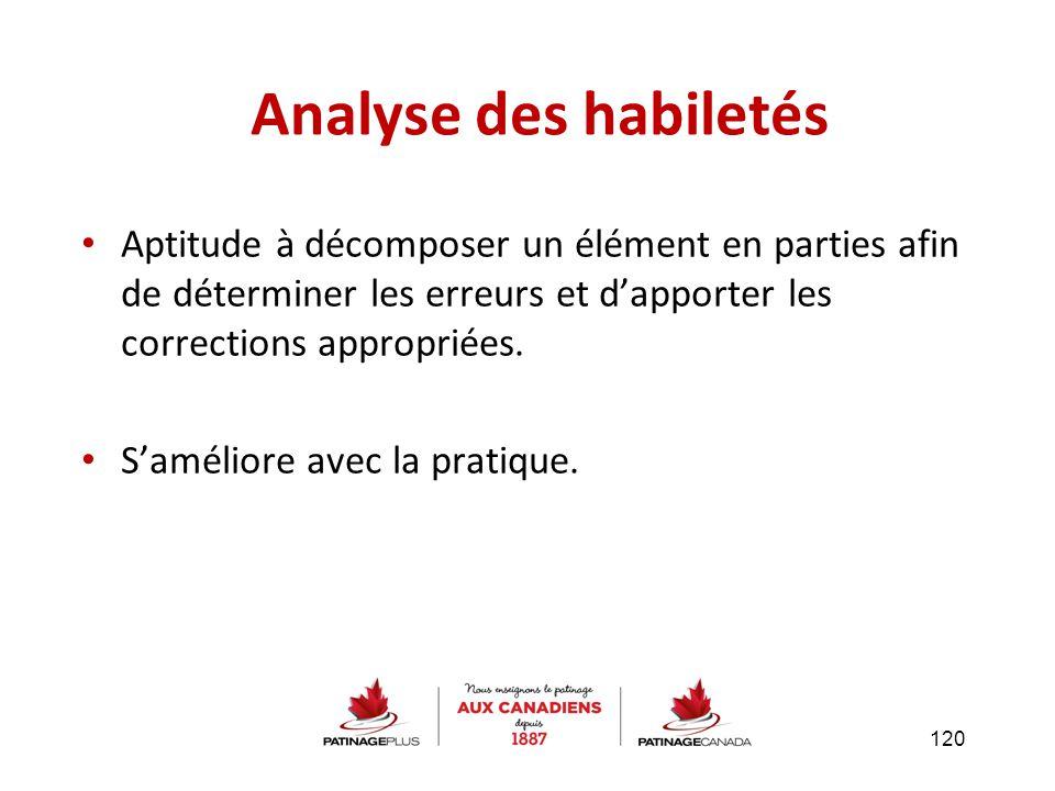 Analyse des habiletés Aptitude à décomposer un élément en parties afin de déterminer les erreurs et d'apporter les corrections appropriées.