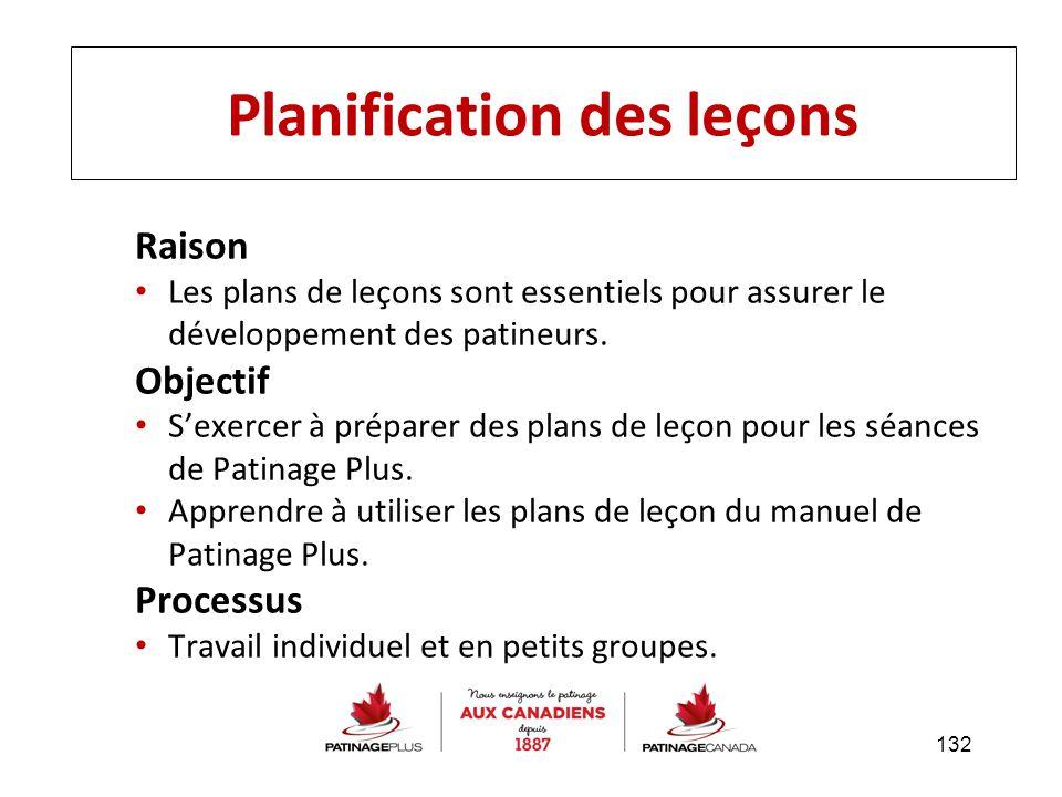Planification des leçons