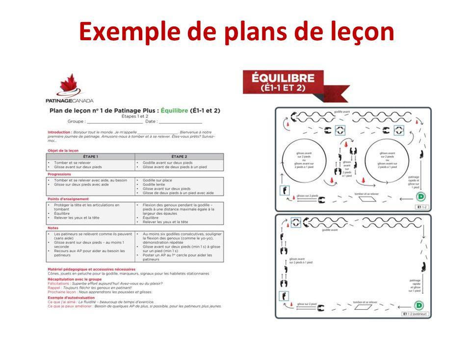Exemple de plans de leçon