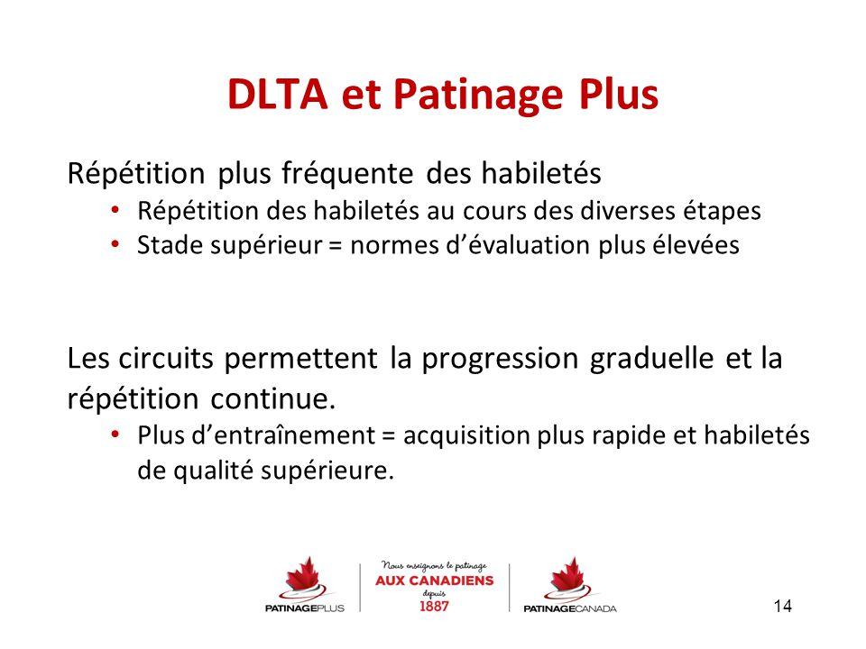 DLTA et Patinage Plus Répétition plus fréquente des habiletés