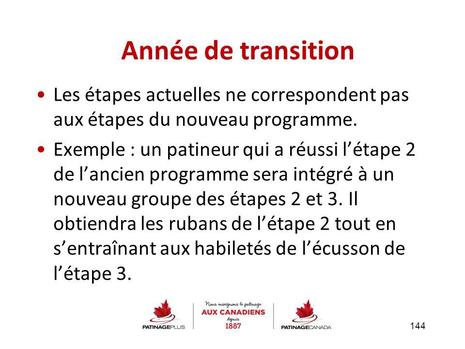 Année de transition Les étapes actuelles ne correspondent pas aux étapes du nouveau programme.