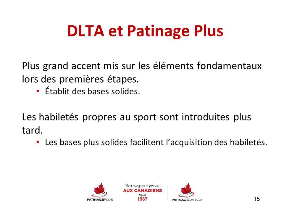 DLTA et Patinage Plus Plus grand accent mis sur les éléments fondamentaux lors des premières étapes.
