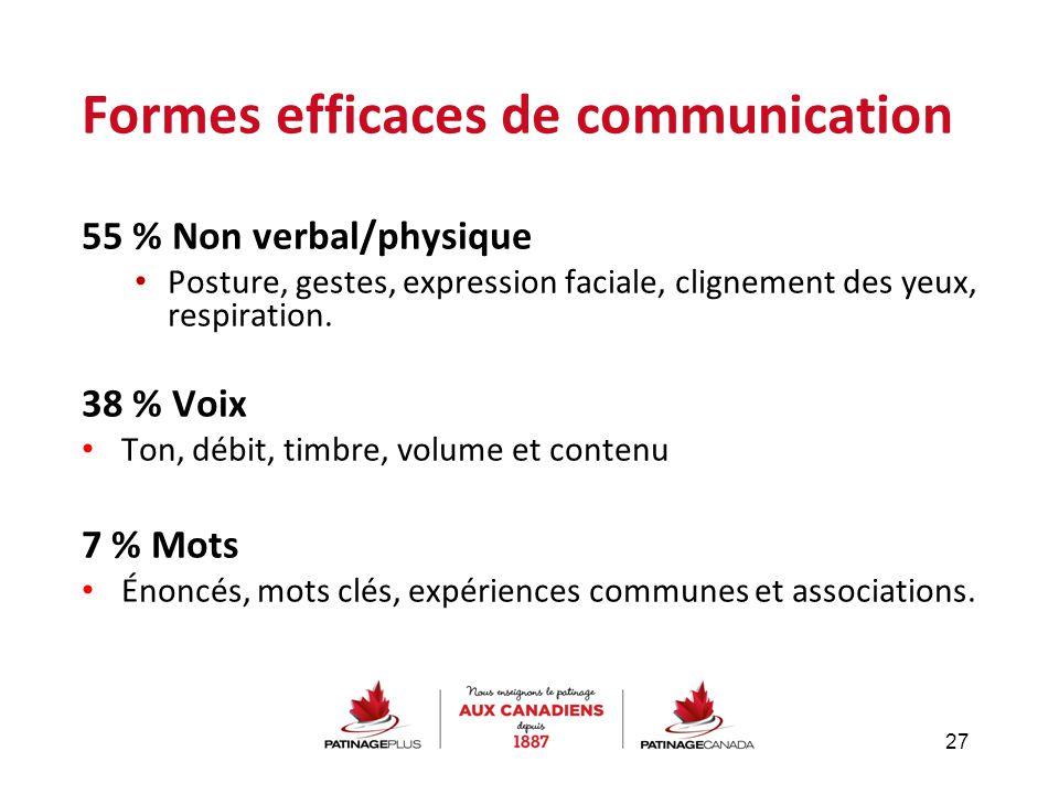 Formes efficaces de communication