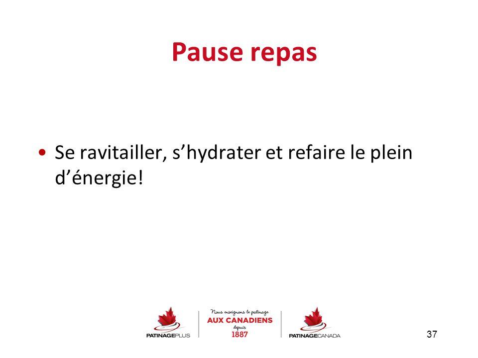 Pause repas Se ravitailler, s'hydrater et refaire le plein d'énergie!