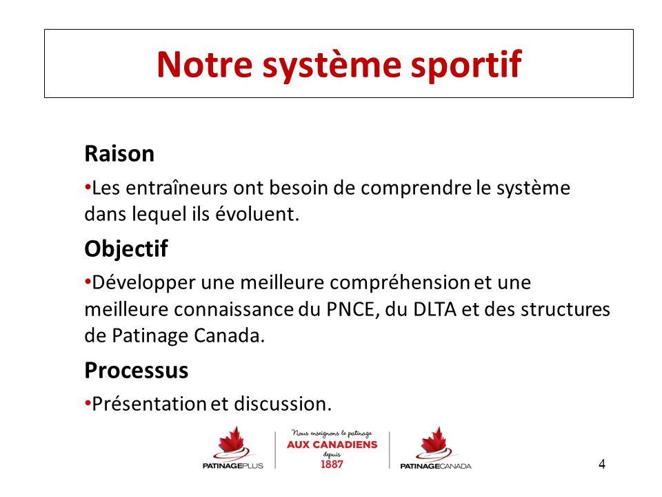 Notre système sportif Raison Objectif Processus