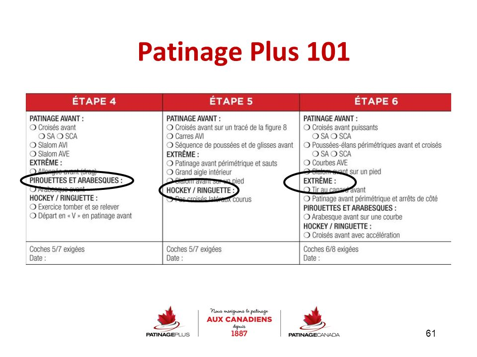 Patinage Plus 101