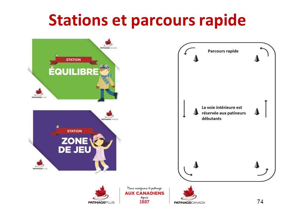 Stations et parcours rapide