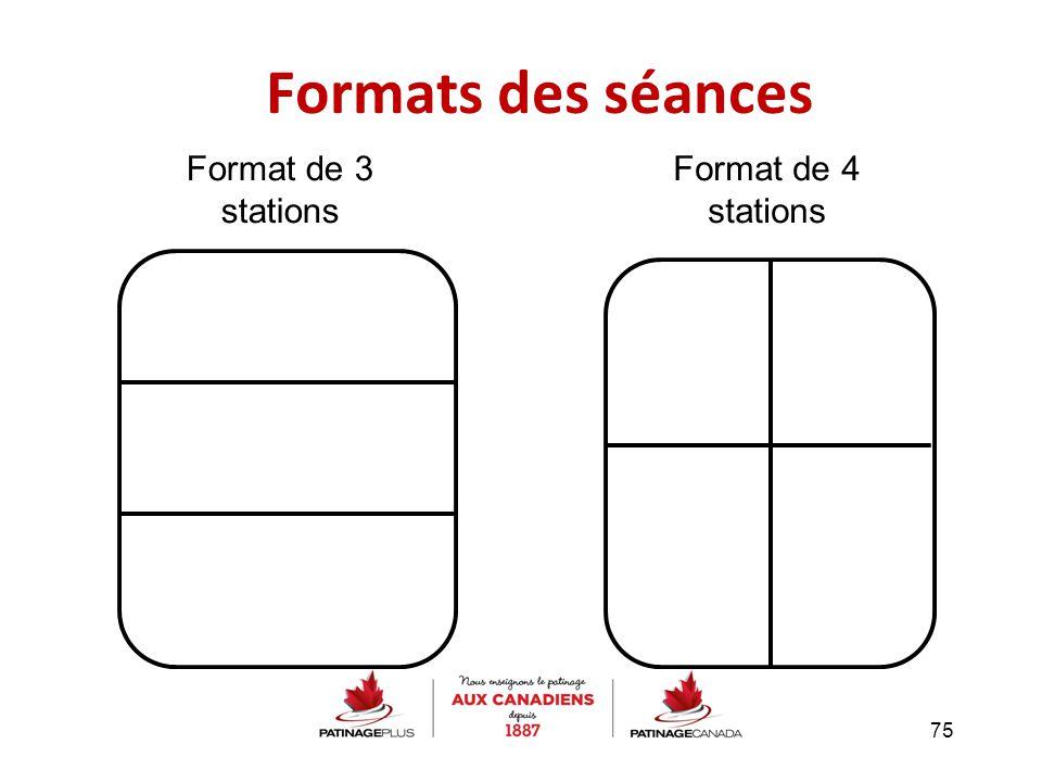 Formats des séances Format de 3 stations Format de 4 stations