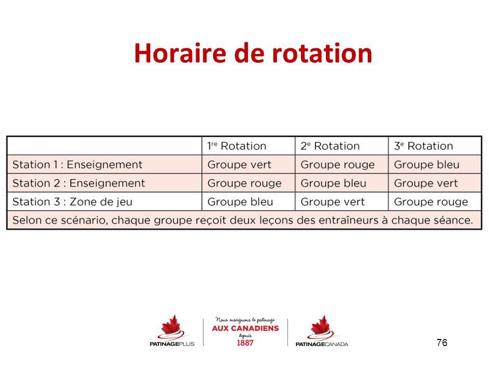 Horaire de rotation